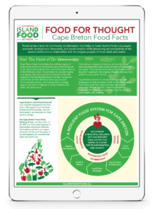 Food For Thought PDF Tablet